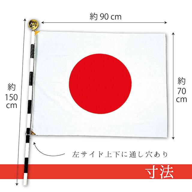 [570] 日本国旗セット